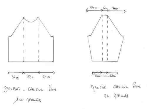 Comment prendre des mesures pour tricoter un pull?