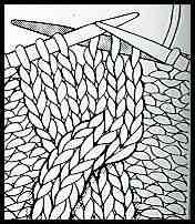 Comment lire un diagramme de chute de tricot?