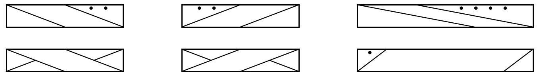 Comment lisez-vous un diagramme?